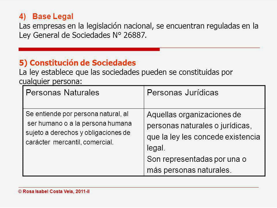 Personas Naturales Personas Jurídicas 4) Base Legal