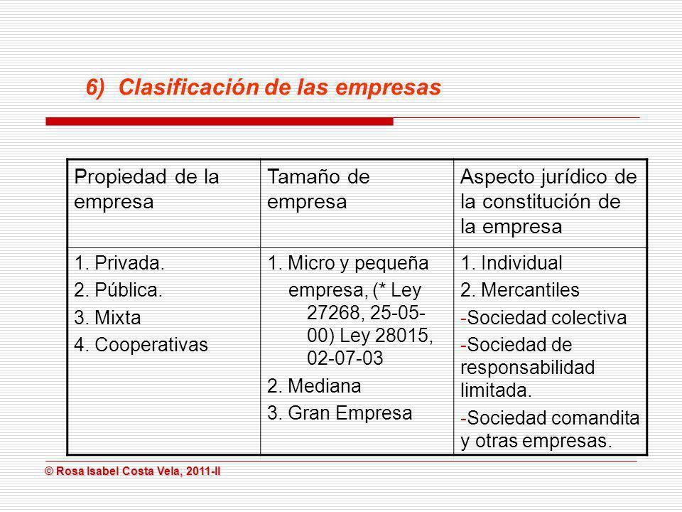 6) Clasificación de las empresas