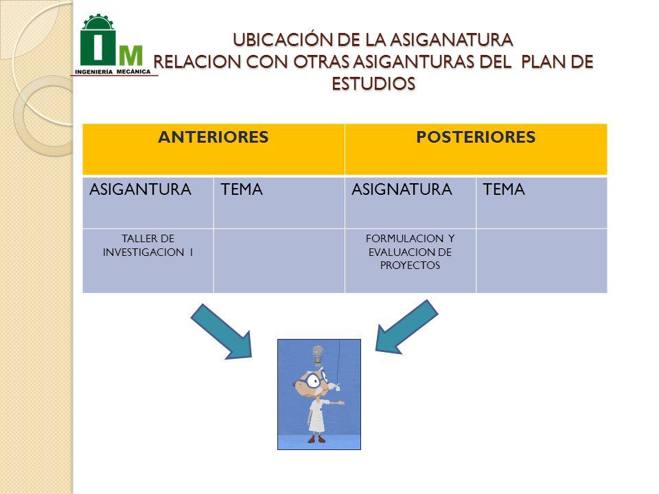 UBICACIÓN DE LA ASIGANATURA RELACION CON OTRAS ASIGANTURAS DEL PLAN DE ESTUDIOS