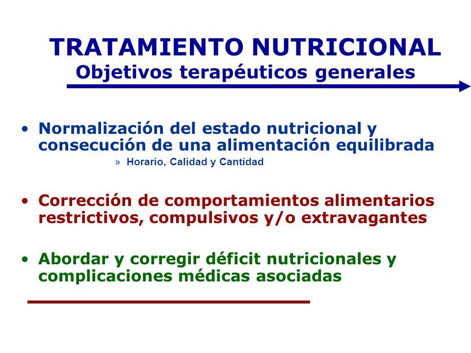 TRATAMIENTO NUTRICIONAL Objetivos terapéuticos generales