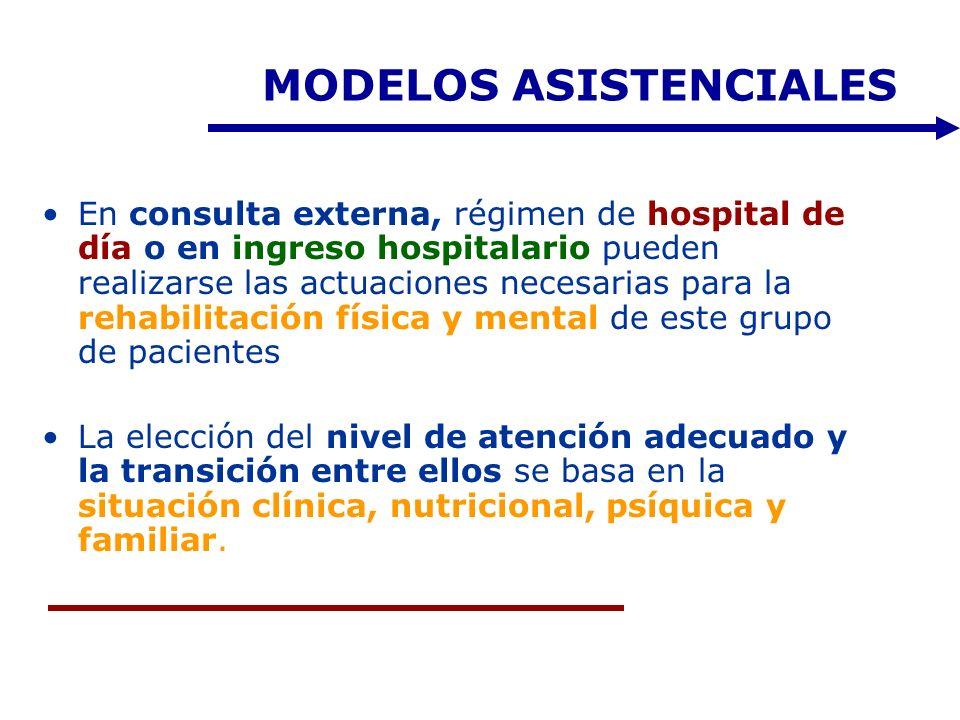 MODELOS ASISTENCIALES