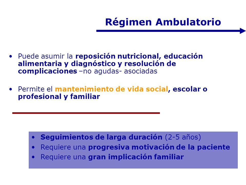 Régimen Ambulatorio Puede asumir la reposición nutricional, educación alimentaria y diagnóstico y resolución de complicaciones –no agudas- asociadas.