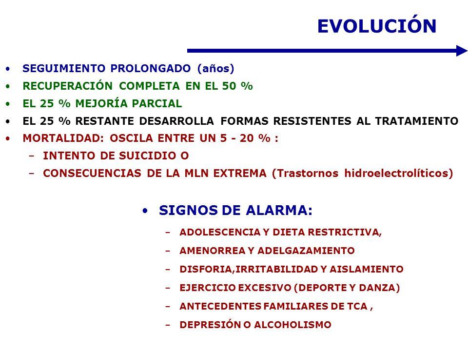 EVOLUCIÓN SIGNOS DE ALARMA: SEGUIMIENTO PROLONGADO (años)