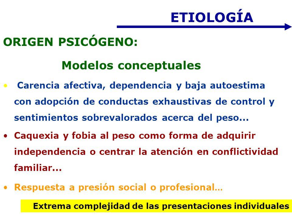 ETIOLOGÍA ORIGEN PSICÓGENO: Modelos conceptuales