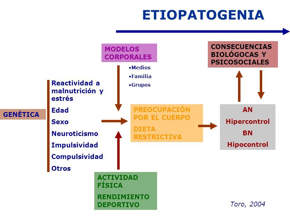 ETIOPATOGENIA CONSECUENCIAS BIOLÓGOCAS Y PSICOSOCIALES