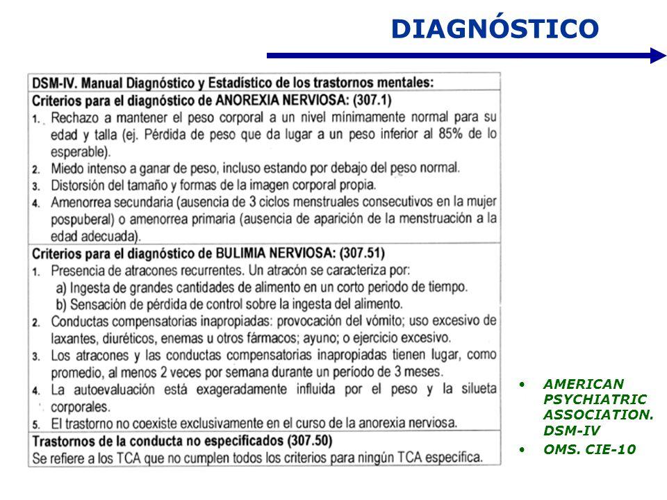 DIAGNÓSTICO AMERICAN PSYCHIATRIC ASSOCIATION. DSM-IV OMS. CIE-10