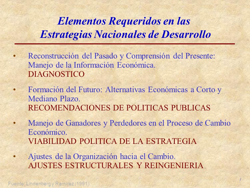 Elementos Requeridos en las Estrategias Nacionales de Desarrollo