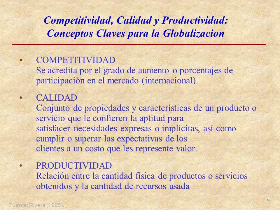 Competitividad, Calidad y Productividad: Conceptos Claves para la Globalizacion