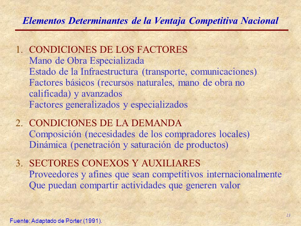 Elementos Determinantes de la Ventaja Competitiva Nacional