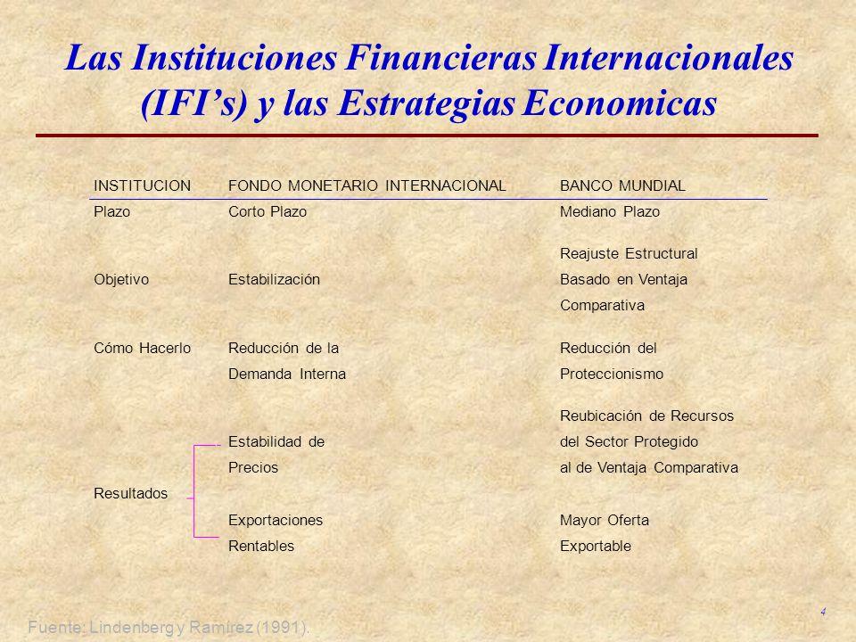 Las Instituciones Financieras Internacionales (IFI's) y las Estrategias Economicas