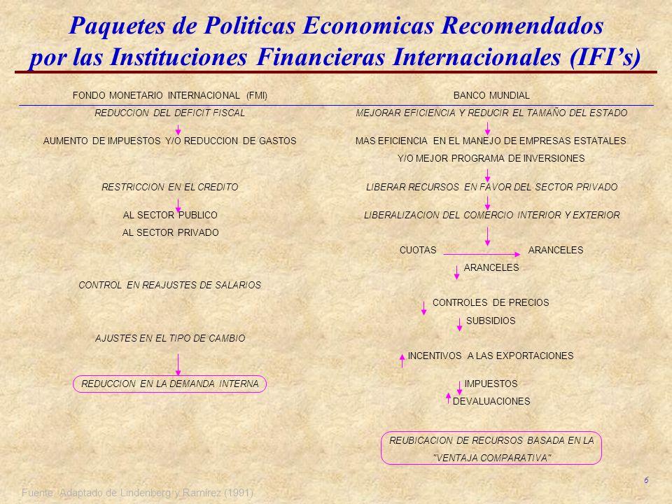 Paquetes de Politicas Economicas Recomendados por las Instituciones Financieras Internacionales (IFI's)