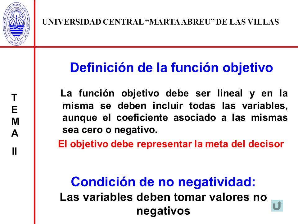 Definición de la función objetivo