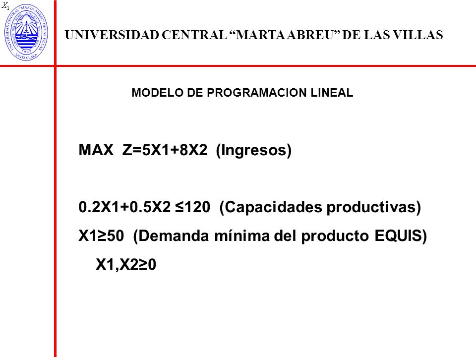 0.2X1+0.5X2 ≤120 (Capacidades productivas)