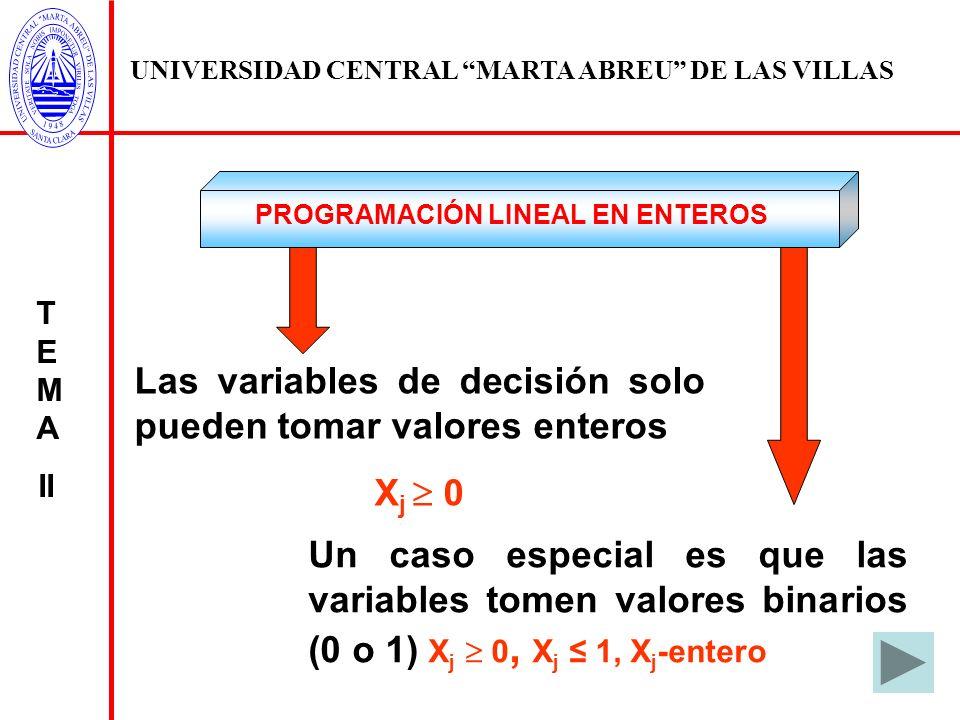 Las variables de decisión solo pueden tomar valores enteros Xj  0