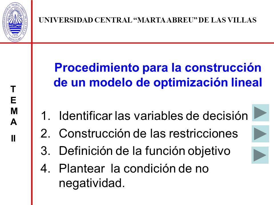 Procedimiento para la construcción de un modelo de optimización lineal