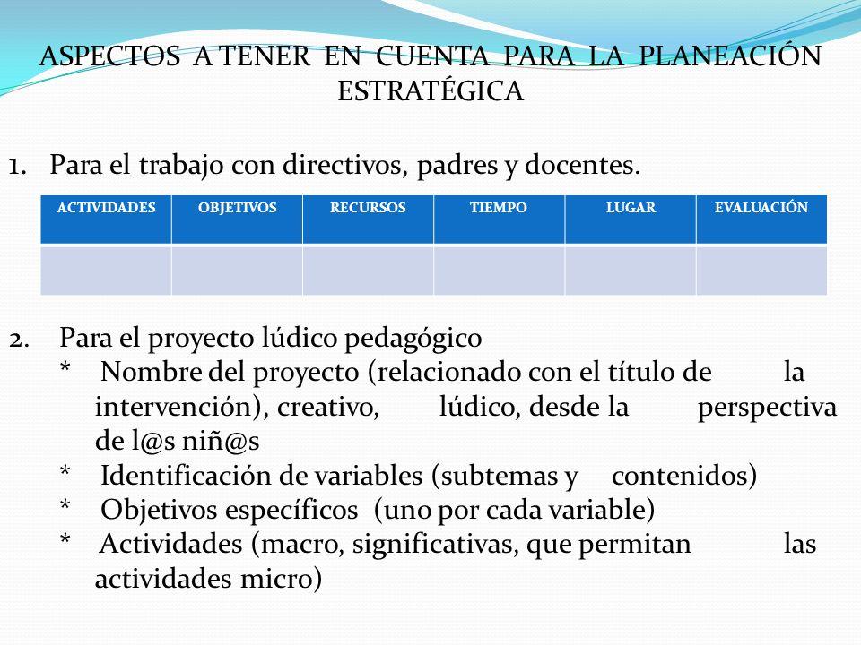 ASPECTOS A TENER EN CUENTA PARA LA PLANEACIÓN ESTRATÉGICA