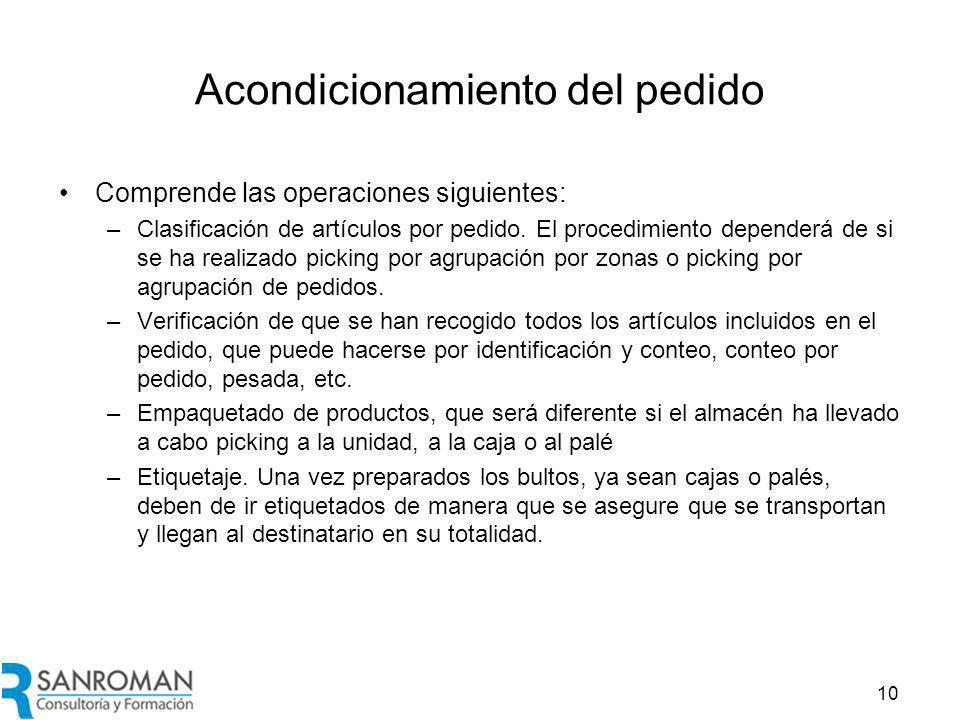 Expedición del pedido Incluye las siguientes actividades: