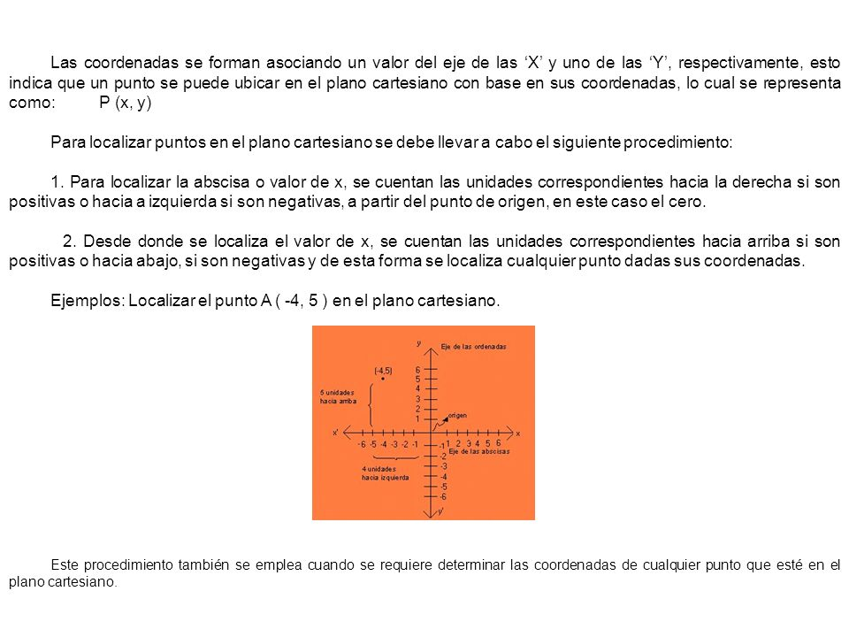 Ejemplos: Localizar el punto A ( -4, 5 ) en el plano cartesiano.