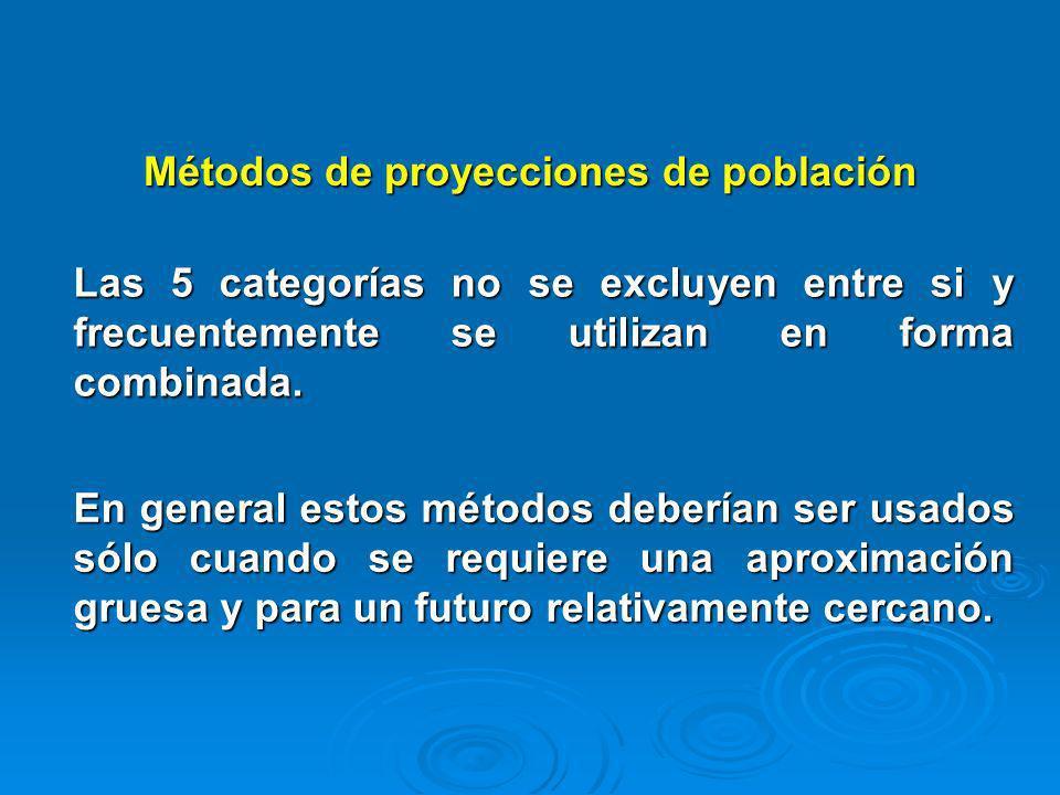 Métodos de proyecciones de población