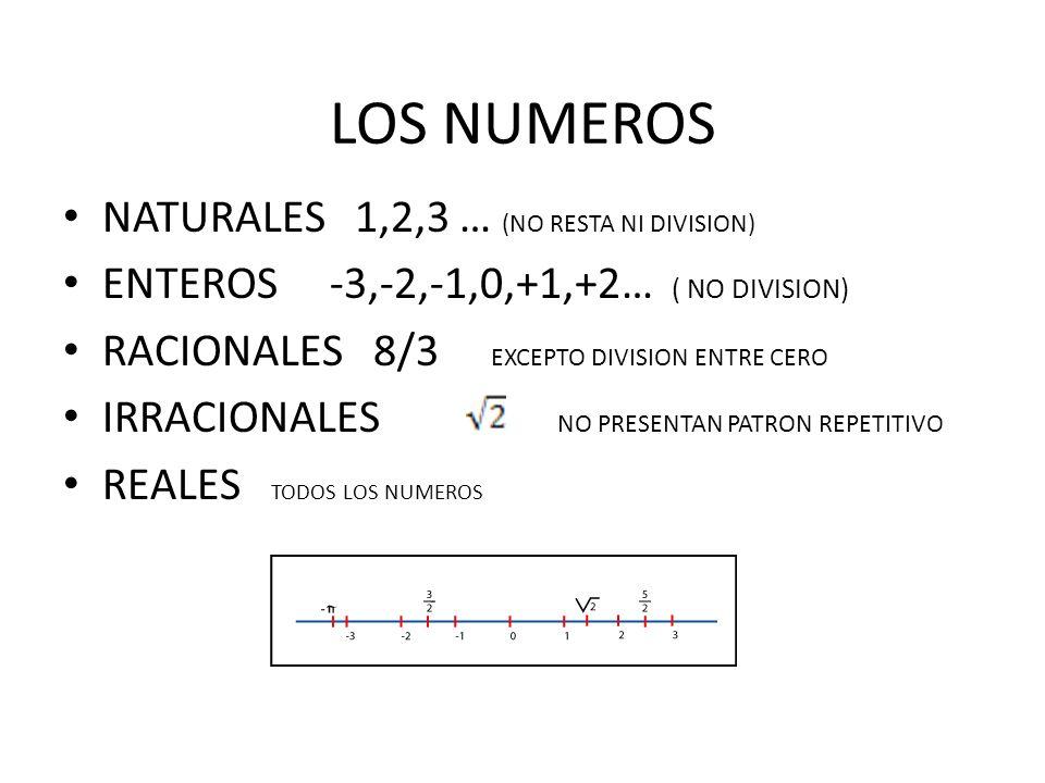 LOS NUMEROS NATURALES 1,2,3 … (NO RESTA NI DIVISION)