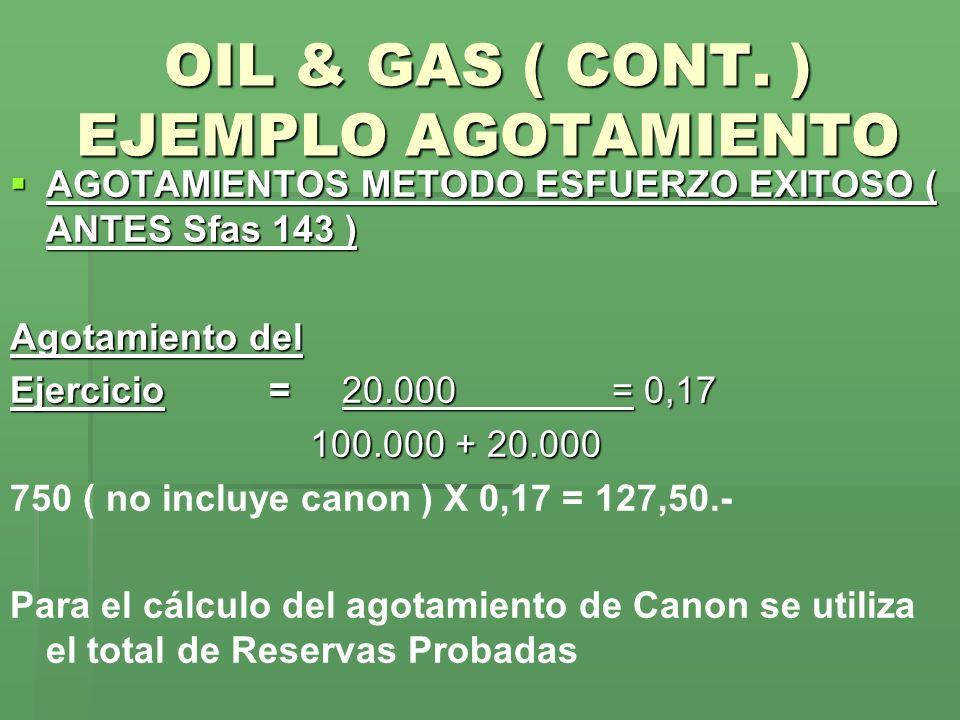 OIL & GAS ( CONT. ) EJEMPLO AGOTAMIENTO