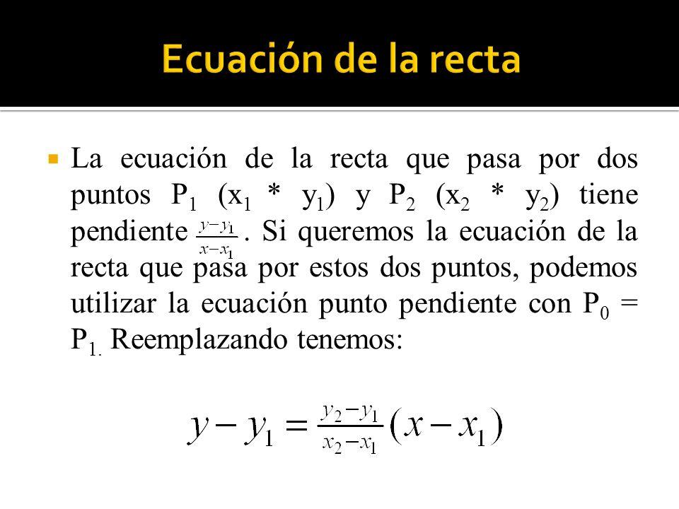 Ecuación de la recta
