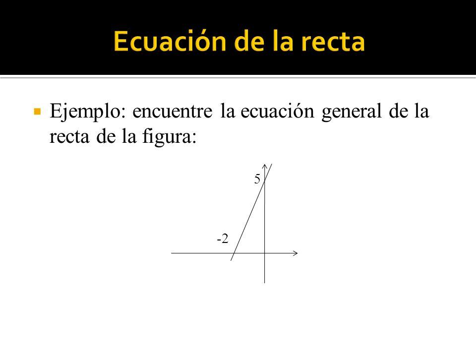 Ecuación de la recta Ejemplo: encuentre la ecuación general de la recta de la figura: 5 -2