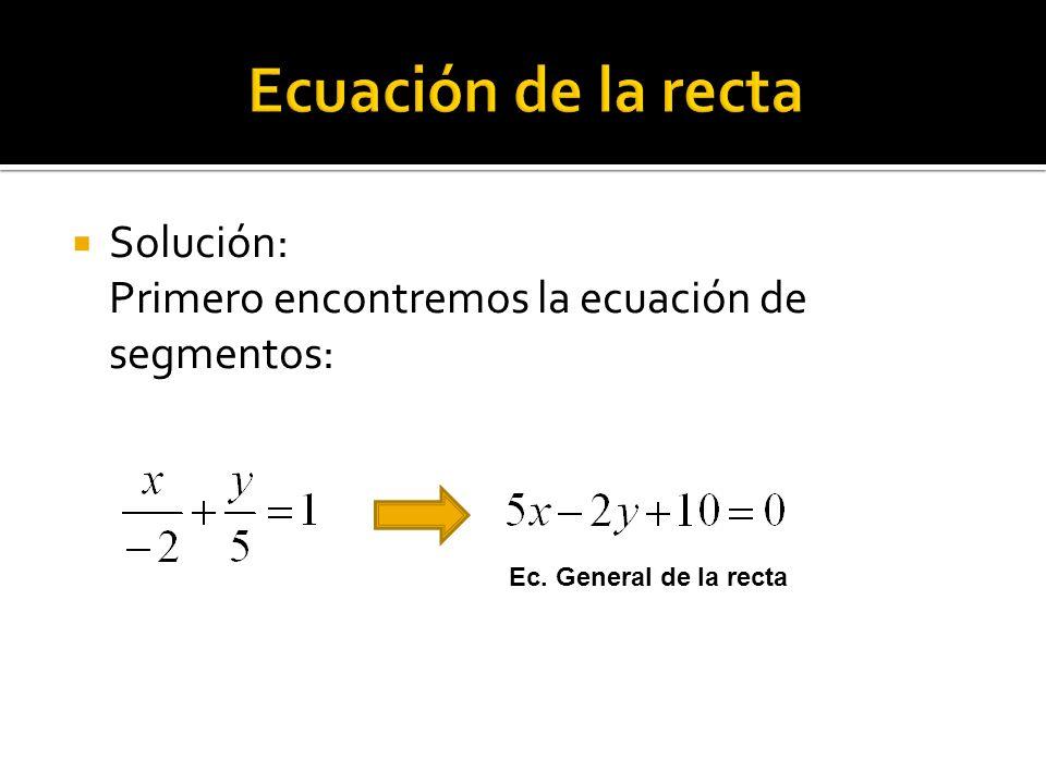 Ecuación de la recta Solución: