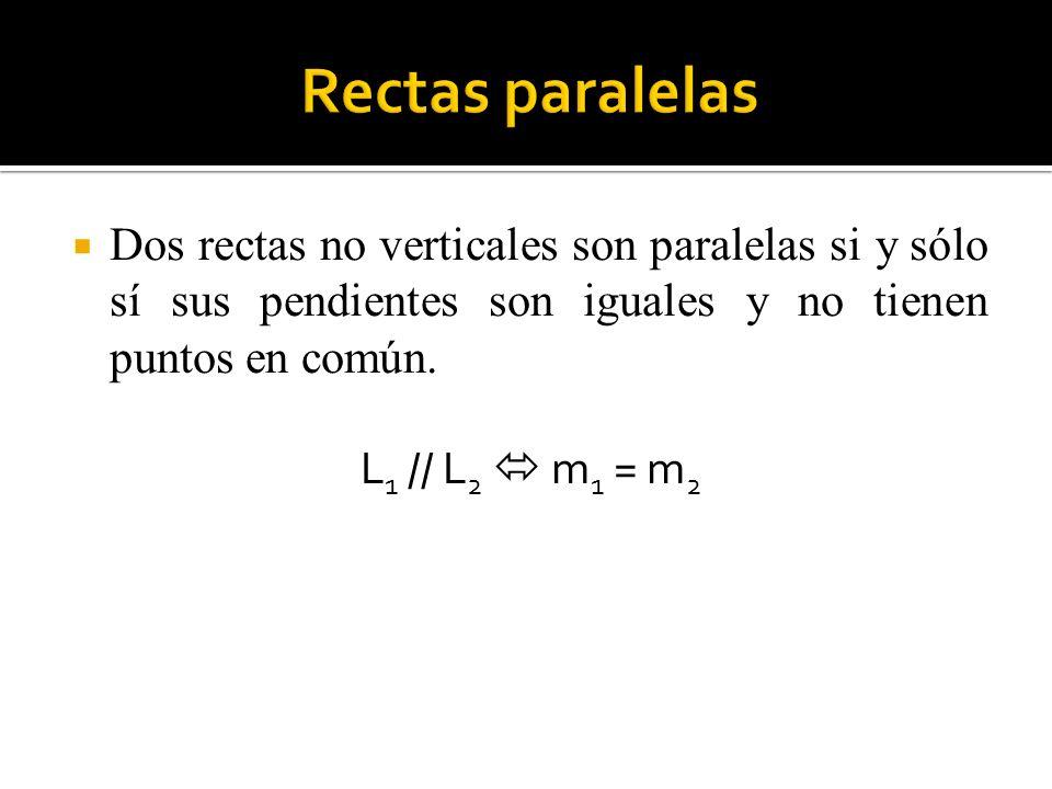 Rectas paralelasDos rectas no verticales son paralelas si y sólo sí sus pendientes son iguales y no tienen puntos en común.