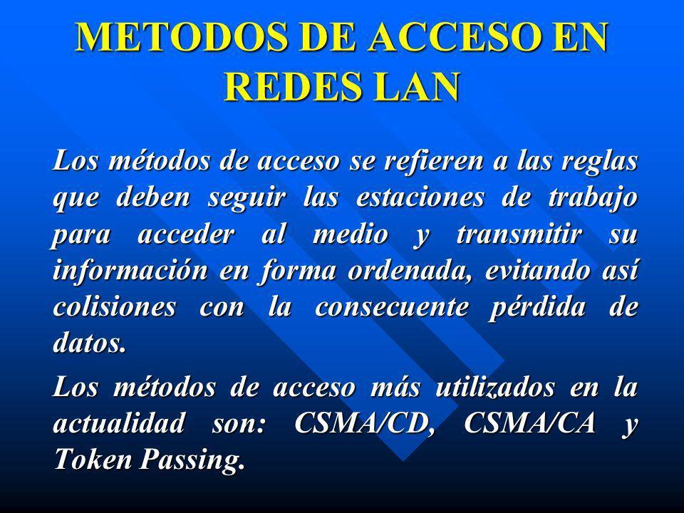 METODOS DE ACCESO EN REDES LAN