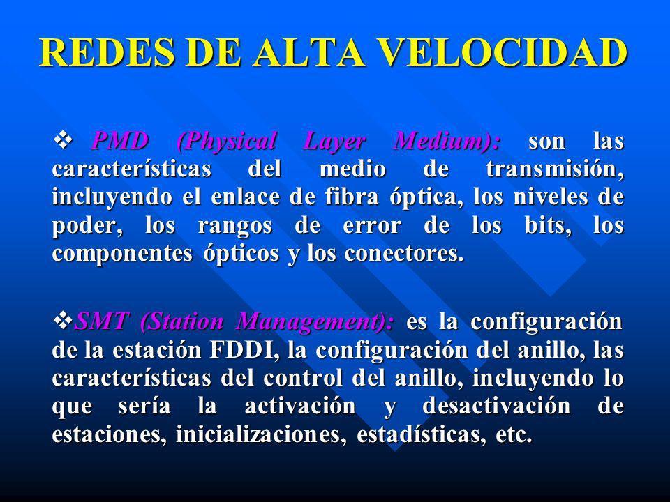 REDES DE ALTA VELOCIDAD