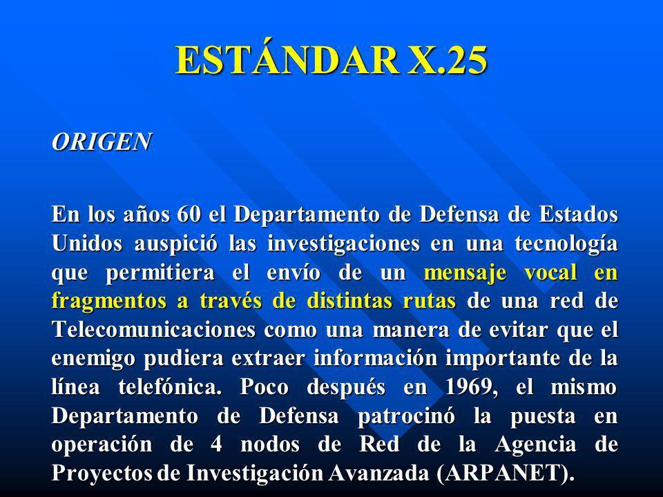 ESTÁNDAR X.25 ORIGEN.