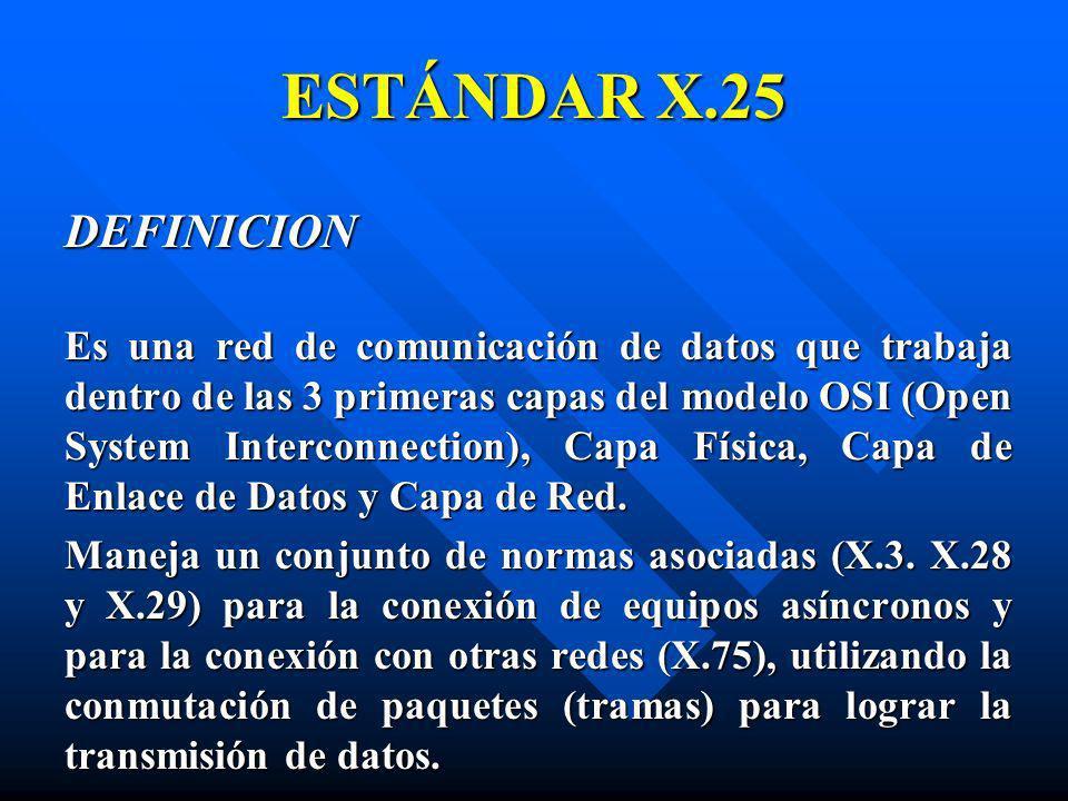 ESTÁNDAR X.25 DEFINICION.