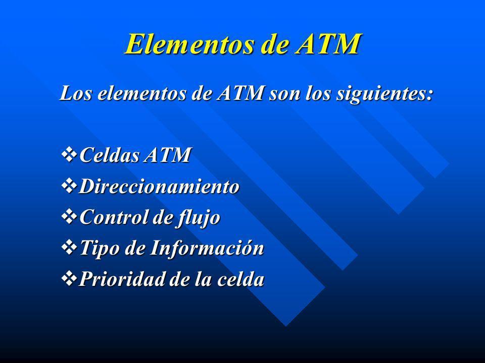Elementos de ATM Los elementos de ATM son los siguientes: Celdas ATM
