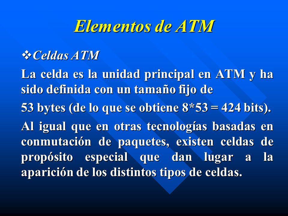 Elementos de ATM Celdas ATM
