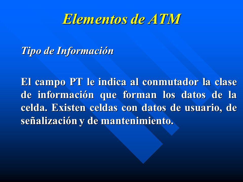 Elementos de ATM Tipo de Información