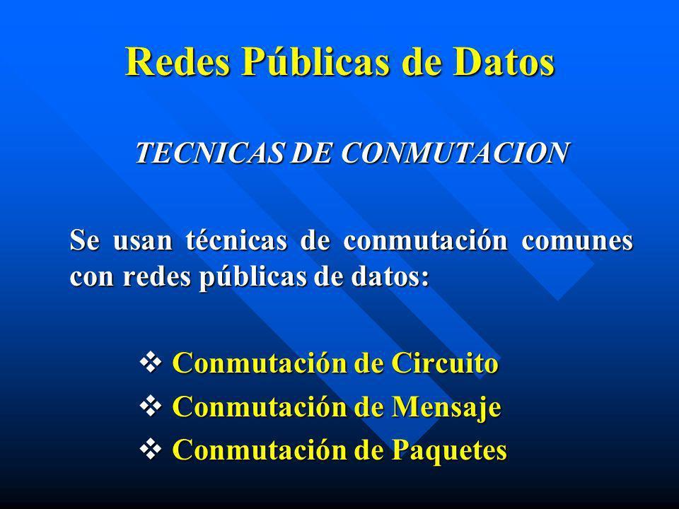 Redes Públicas de Datos TECNICAS DE CONMUTACION