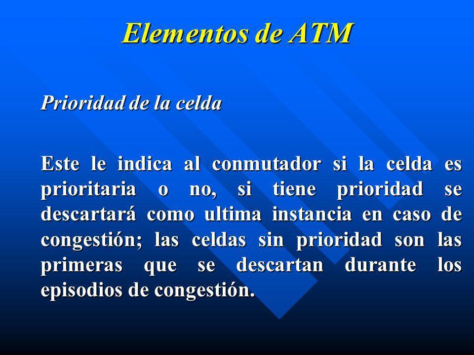 Elementos de ATM Prioridad de la celda