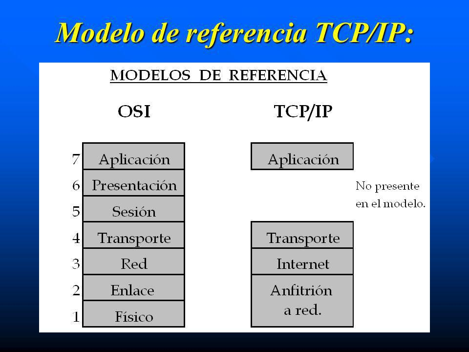 Modelo de referencia TCP/IP: