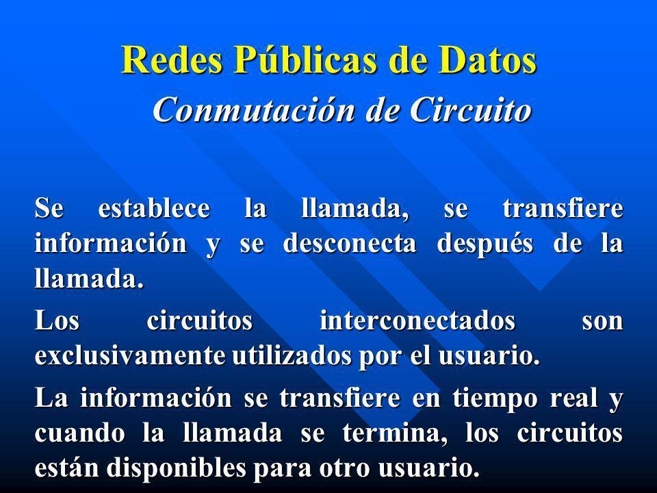 Redes Públicas de Datos Conmutación de Circuito