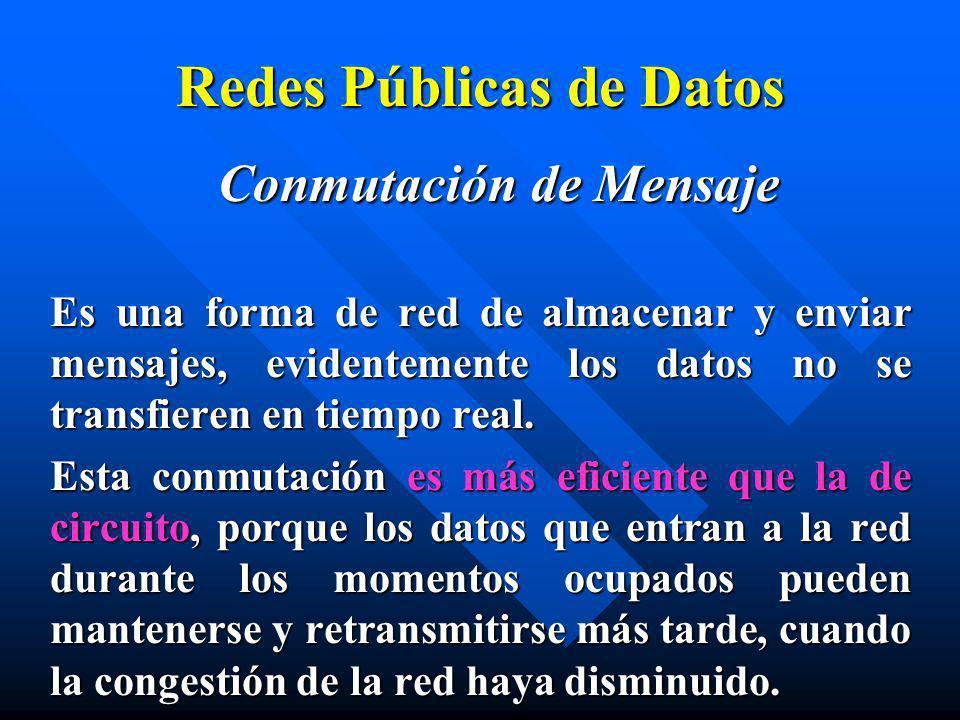 Redes Públicas de Datos Conmutación de Mensaje