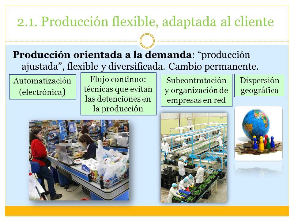 2.1. Producción flexible, adaptada al cliente