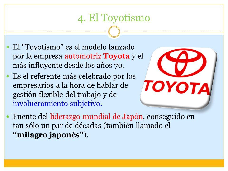 4. El ToyotismoEl Toyotismo es el modelo lanzado por la empresa automotriz Toyota y el más influyente desde los años 70.