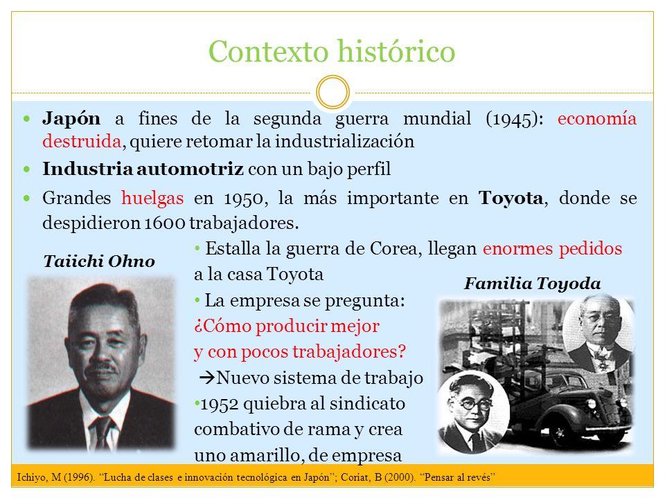 Contexto histórico Japón a fines de la segunda guerra mundial (1945): economía destruida, quiere retomar la industrialización.