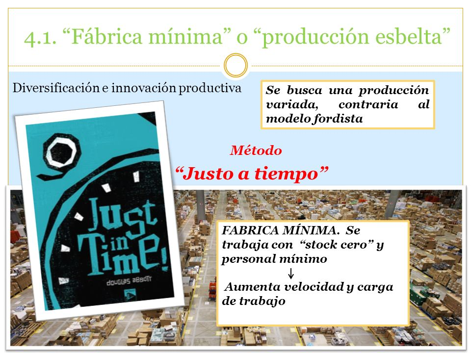 4.1. Fábrica mínima o producción esbelta