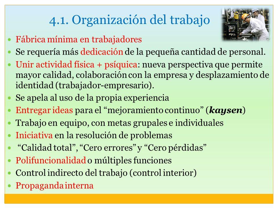 4.1. Organización del trabajo