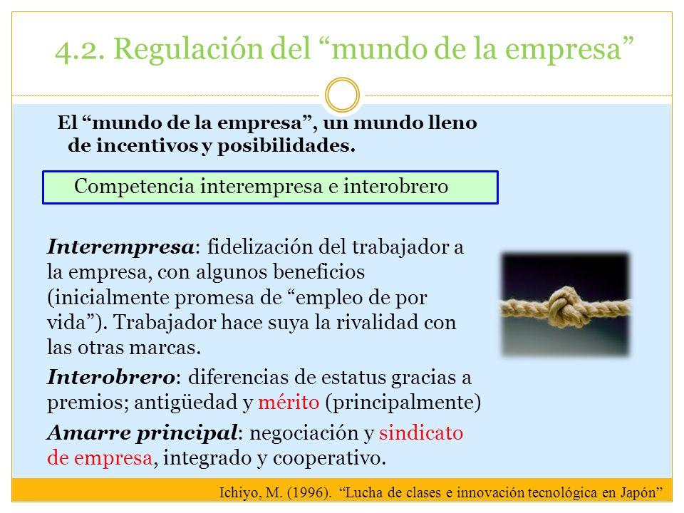 4.2. Regulación del mundo de la empresa