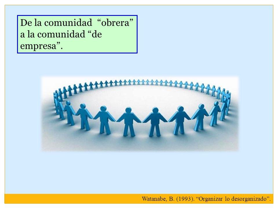 De la comunidad obrera a la comunidad de empresa .