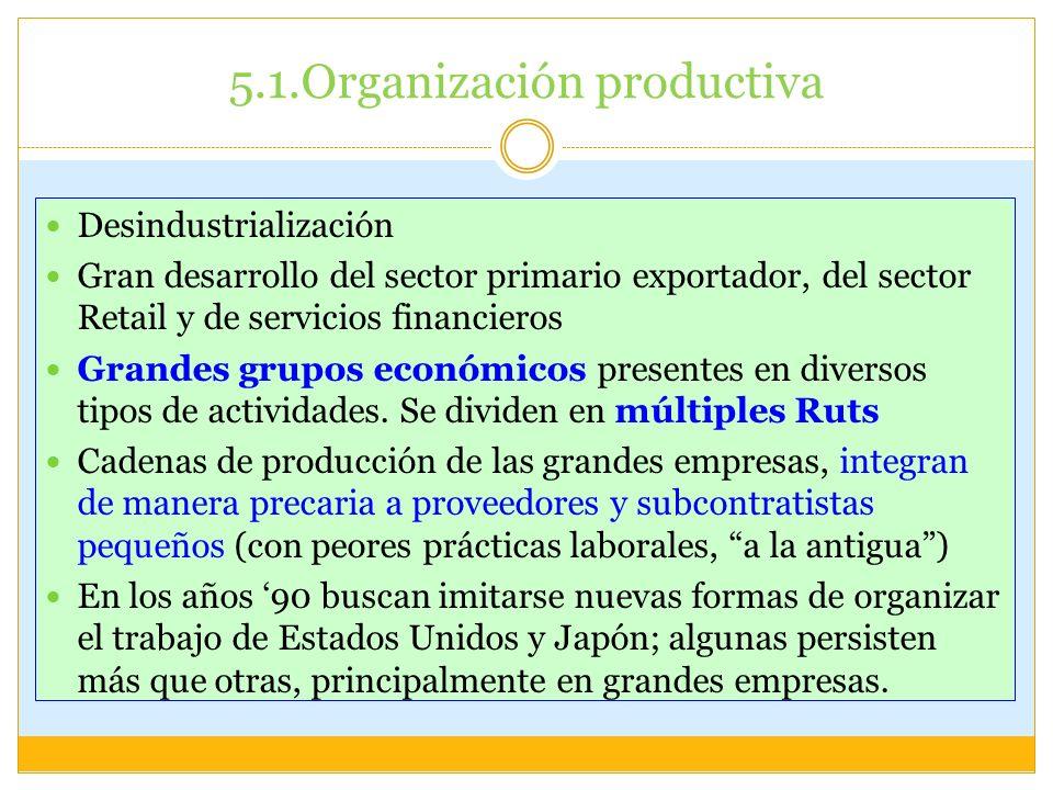 5.1.Organización productiva