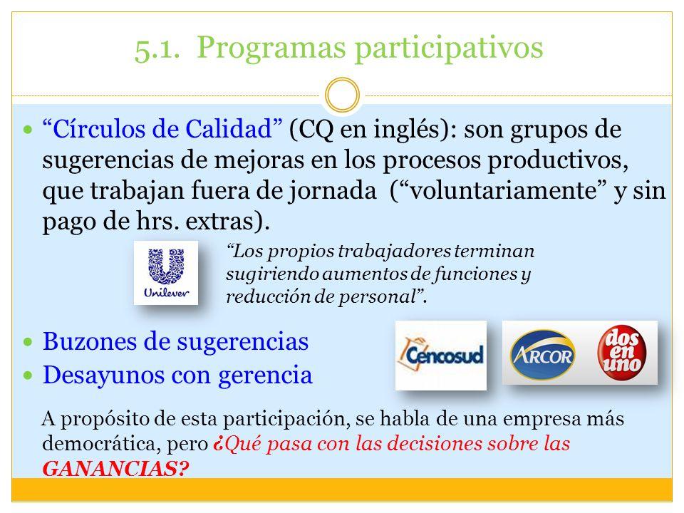 5.1. Programas participativos